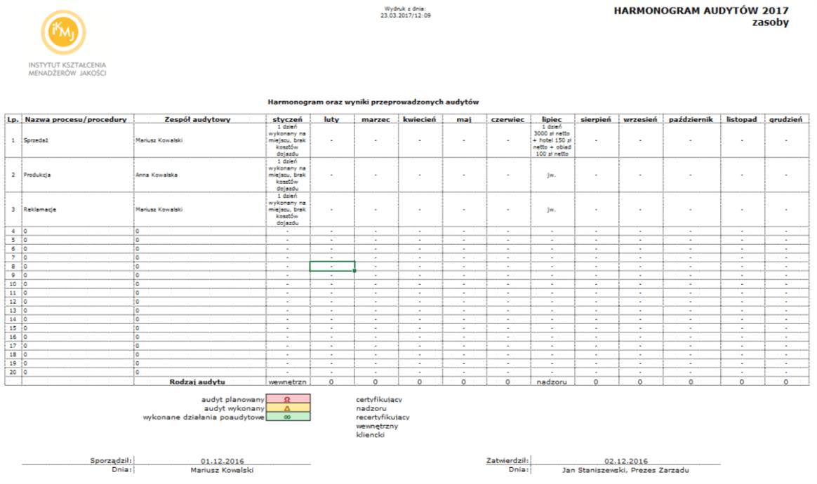Harmonogram audytów - zasby - Przewodnik ISO 9001:2015
