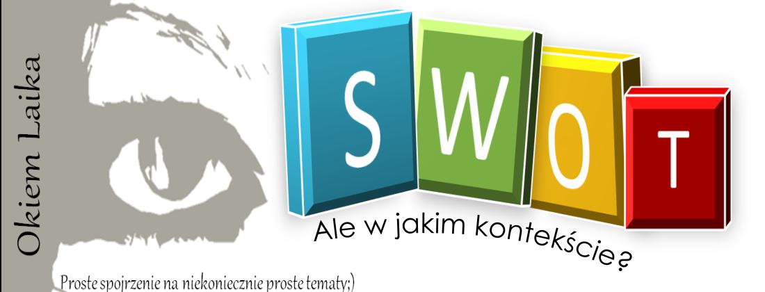 Kontekst organizacji - analiza SWOT